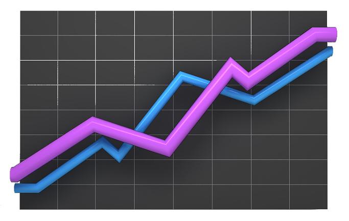 BTrackS Performance Graph